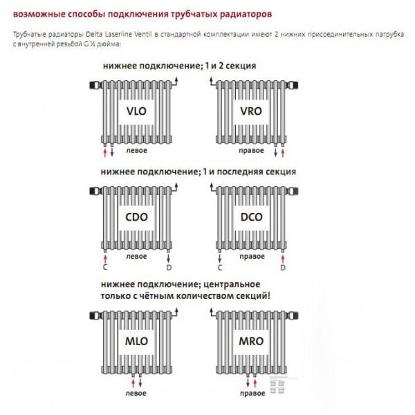 Радиатор стальной 2-х трубчатый 8-ми секционный1800  Delta Laserline Ventil